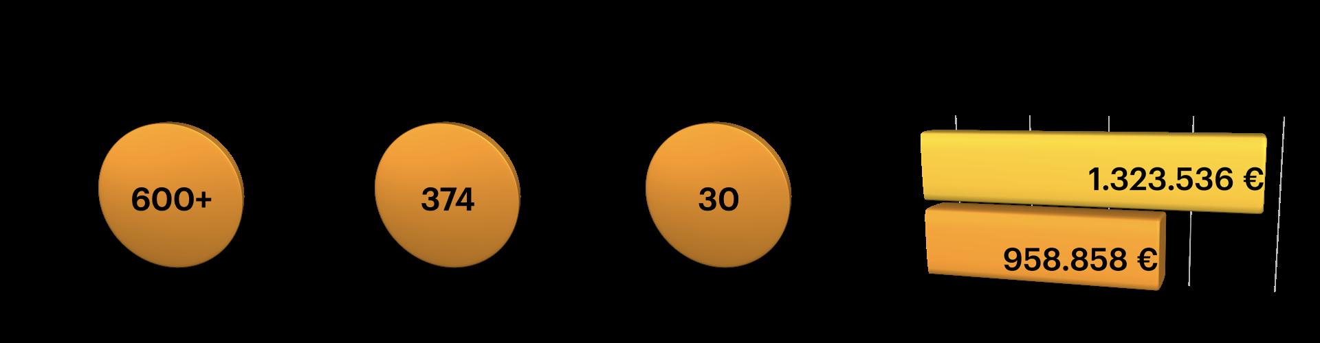Grafiche statistiche_28 5