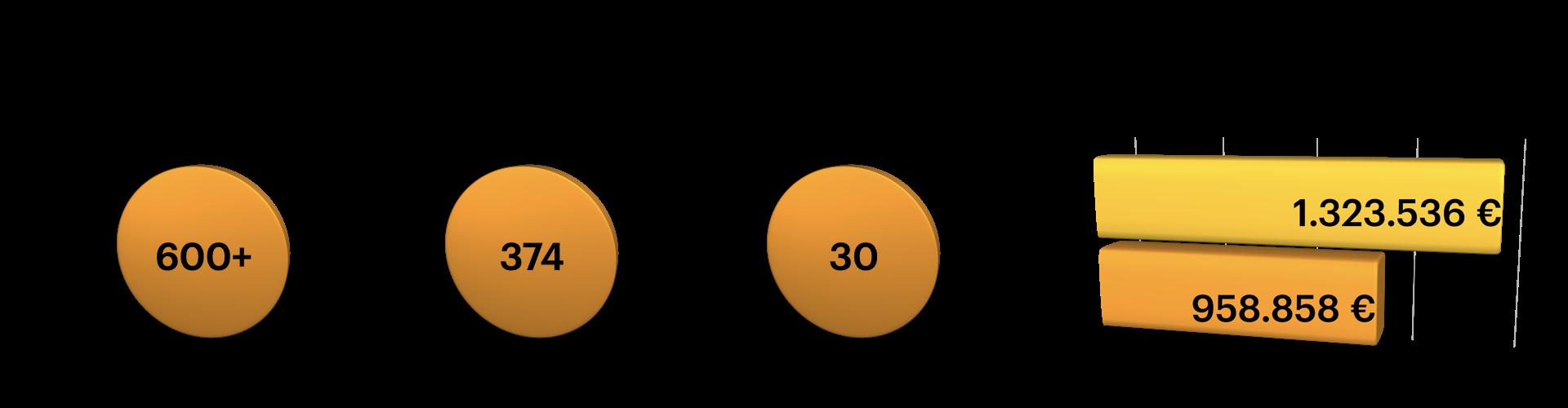 Grafiche statistiche_28 5_EN