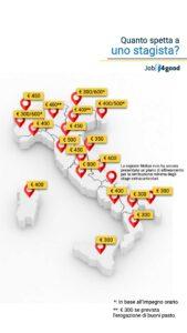Mappa-rimborsi-previsti-per-uno-stage-extracurriculare